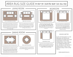6 Dining Room Area Rug Size Guide Pic For Blog