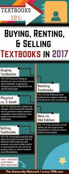 Best 25+ Rent Textbooks Ideas On Pinterest | Used College ... Wicked A New Musical Original Broadway Cast Recording The 25 Best Barnes And Noble Books Ideas On Pinterest Noble Mehmet Oz Useful Coupon Books At Missippi State Home Facebook Used Textbooks Music Movies Half Price Black Friday 2017 Ads Deals Sales Amazoncom 2018 Tasure Coast Fl Enjoyment Book Greater Greenville Nc Savearound Bookstores Auxiliary Business Services Georgetown University