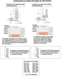 Cabinet Hardware Placement Standards by All About European Hinges U2014 Hardwaresource Com
