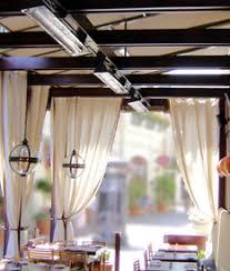 patioheat Sunglo Sunpak Infratech Patio Heater and Parts SHOP