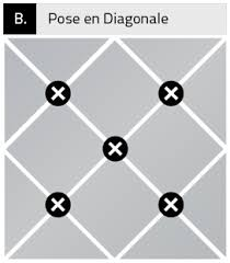 plan de pose carrelage interesting pose bac de plat