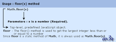 math ceil floor javascript javascript floor method math object w3resource