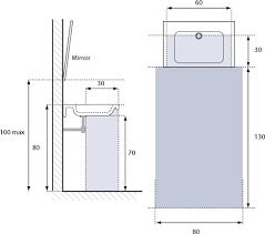 l aménagement de la salle de bains pour une personne à mobilité