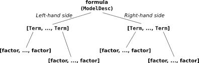 How Formulas Work Patsy 021 Documentation