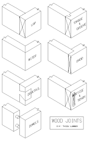 wood joint types http www woodesigner net provides great