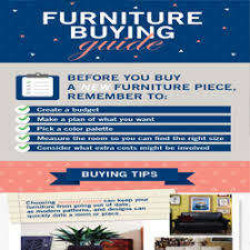 Furniture Buying Guide Infographic