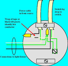 wiring a light switch electrical
