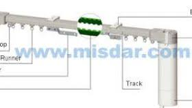 Motorized Curtain Track Manufacturers by Electric Curtains Suppliers Ldnmen Com