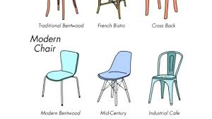 Types Of Dining Chairs Room Styles Exclusive Chair