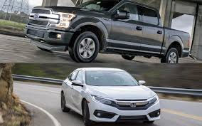 Ford F-Series And Honda Civic, Canada's Sales Champs In 2017 - The ...