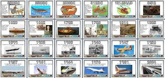 Free Printable Geography Posters KS2 History Of Transportation Timeling For Classroom Display