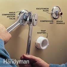 Pedestal Sink Mounting Bracket by How To Plumb A Pedestal Sink Family Handyman