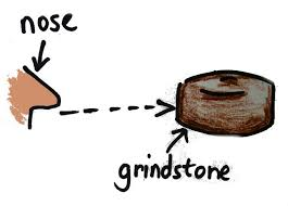 A Description Of Keeping Your Nose To The Grindstone Synonyms For Keep At Thesauruscom