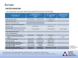 Front Desk Agent Salary Philippines by Module 6