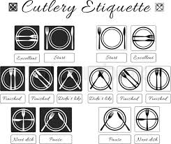 Cutlery Etiquette Table Set Of Eating Utensils Icons Food Rules And Manners Fine Dining