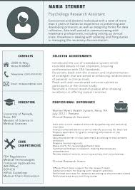 Marvelous Top Resume Format About Fresh Formats Proper In Designs ... Remarkable Resume Examples Skills 2019 Should A Graphic Designer Have Creative Zipjob Templates Best Template 2017 Simple What Are The For Career Search Example Inspirational Good It Awesome Luxury Free Word Of Great Elegant Rumes Format Updated Latest Download Xxooco Ideas Microsoft Best Resume Mplates 650841 Top Result Amazing