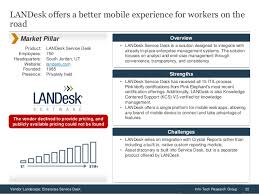 Landesk Service Desk Web Services by Vendor Landscape Enterprise Service Desk