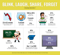 Blink, Laugh, Share, Forget Blink Tumblr Beauty Within By Krissy V Preorder Now At A Special Price Of 99 Kavitha Surana From The Thats So 90s Pop Adult Coloring Book I Saw In Barnes Rush Ce Vescio Evernightpub Caravescio Sarah Marsh 25 Unique And Noble Journals Ideas On Pinterest Leather Noble Launches 7 Nook Hd And 9 A Duo Aiming To The Time Capsule July 2014 Cost New Bronx Borough Is Losing Its Last Collecting Toyz Exclusive Funko Mystery Box Blink182 Take Off Your Pants Jacket Favorite Album Blink Amie Mccracken