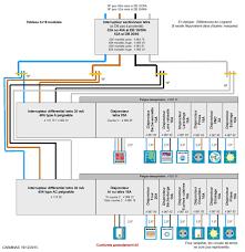 installation électrique triphasé monde de l électronique et l