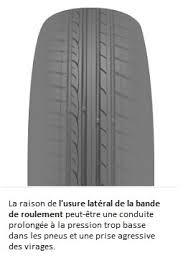 10 choses que vos pneus vous apprennent sur votre voiture clicktire