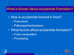 What Is Known About Acrylamide Formation
