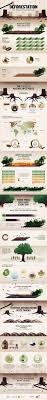 Christmas Tree Preservative Recipe Mythbusters by 198 Best Infographics Images On Pinterest Infographics Animal