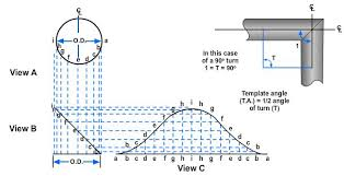 Chapter 2 Layout And Fabrication Of Structural Steel Pipe