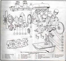 Ford 3 0 V6 Engine Diagram General Layout Of A 4.0 V6 - Ford Truck ... 73 Turbo Pedestal O Rings Beautiful Talk Ford Truck Ford F150 Engine Diagram Pcv Valve Enthusiasts Forums Show F Your Pre 97 Trucks Page 1024 Forums Hot F600 330 Problems New Interior Used Cars And Craigslist Luxury Ad Chesapeake Va 1965 352 Ignition Wiring Block And Schematic For Sale 1968 F100 1976 4x4 Restormodification Lets See The Supercabs 32 Concept Diagrams 2018 1991 E4od Od Button