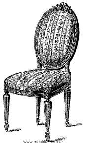 une chaise définition d une chaise meuble pour s asseoir