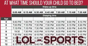 Sleep Guidelines for Kids