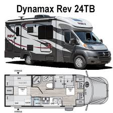 Small RVs With The Twin Bed Layouts