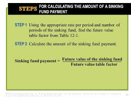 Sinking Fund Formula For Depreciation by 100 Sinking Fund Formula Pdf Stat 1603 Hku Page 1 Course
