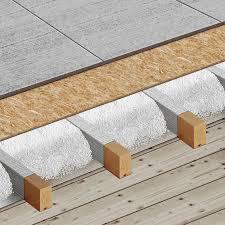 schüttdämmung zur wärme und schalldämmung saxoboard net