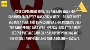 Help Desk Technician Salary Canada by Realtor Canada Salary Mp4 Hd Video Download U2013 Hdkeep Com