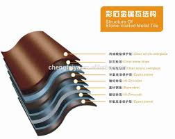 tile ideas coated steel roofing installation coated