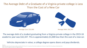 Council Of Independent Colleges In Virginia Selling To The Hispanic Market The Dealerships Faest Growing Kelley Blue Book Names 2018 Best Buy Award Winners Nov 16 2017 How Do You Find Truck Values With Referencecom Get Instant Cash Tradein With Radley Chevrolet Kelly Buick Gmc New And Used Dealer Service Center Youtube Video Sell Your Car Across Web Kbbs Sellers Toolkit Honda Civic Sedan Milwaukee Dealers Pricing Data Prices Api Databases Price