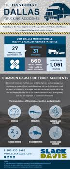 Staggering Statistics: The Truth About Trucking Accidents In Dallas ... October 2016 Truck Traing Schools Of Ontario The Truth About Drivers Salary Or How Much Can You Make Per Semi Is A Who Is To Blame For The Driver Shortage Ltx Home Panella Trucking Knighttransportation Hash Tags Deskgram There A Speed Bump Ahead Xpo Logistics Motley Fool Arent Always In It For Long Haul Npr Dot Osha Safety Requirements One20 Archives Kc Kruskopf Company Shortage Lorry Drivers Getting Worse Keep On Trucking