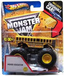 Hot Wheels RELEASE HIGHER EDUCATION SCHOOL BUS MONSTER JAM WITH ... School Bus Monster Truck Jam Mwomen Tshirt Teeever Teeever Monster Truck School Bus Ethan And I Took A Ride In This T Flickr School Bus Miscellanea Pinterest Trucks Cars 4x4 Monster Youtube The Local Dirt Track Had Truck Pull Dave Awesome Jamestown Newsdakota U Hot Wheels Jam Higher Education 124 Scale Play Amazoncom 2016 Higher Education Image 2888033899 46c2602568 Ojpg Wiki Fandom The Father Of Noodles Portable Press Show Stock Photos Images Review Cool