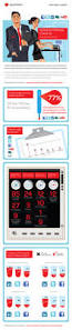 Ucf Telecom Help Desk by 40 Best Law Firm Images On Pinterest Law Lawyer And Infographics
