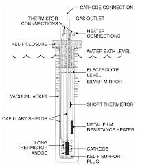 Lava Lamp Experiment Hypothesis by Cold Fusion Wikipedia