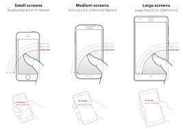 iPhone 6 or iPhone 6 Plus How to test which size is right for you