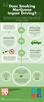 100 Smith Trucking Worthington Mn DWI Infographic Does Smoking Marijuana Impair Driving Harmon