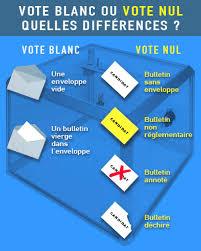 tenir un bureau de vote tout savoir sur le fonctionnement du bureau de vote faq