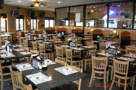 Restaurant Equipment Appraisers