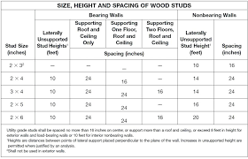 laminate floor joist span table image collections home flooring