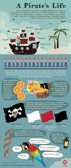 100 Design A Pirate Ship Its A Pirates Life Explore Wesome Ctivities Fun Facts