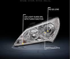 guangzhou sanvi bi xenon car headlight assembly for hyundai
