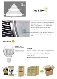 the high quality and cheap led light bulb suppliers from china