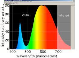 fluorescent lights bright fluorescent light bulb spectrum 93