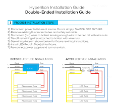 4 Lamp T12 Ballast Wiring Diagram by Hyperikon T8 T10 T12 Led Light Tube 4ft Dual End Powered Easy